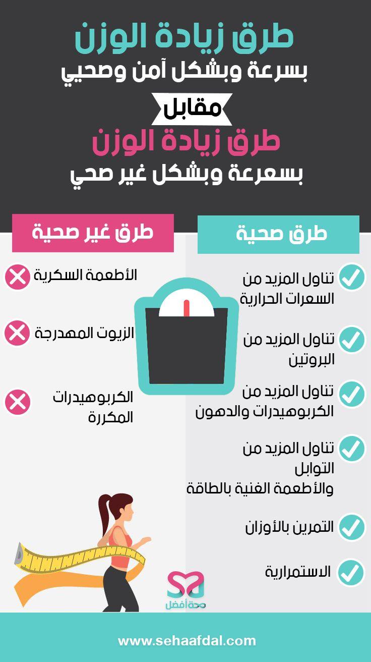 Pin On Arabic English Quotes