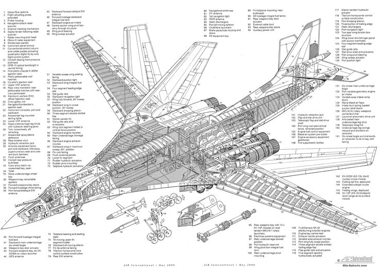 650 best images about cutaway diagrams on pinterest