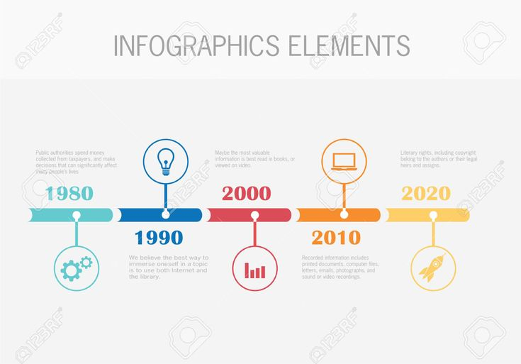 process timeline infographic - Google Search