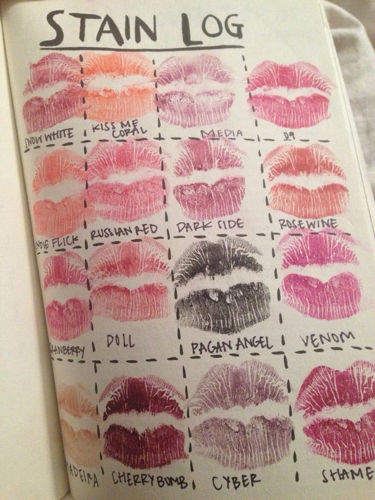 Super smart and cute idea for makeup artists who want to long their lipsticks rather than swatch them on the backs of their hands.