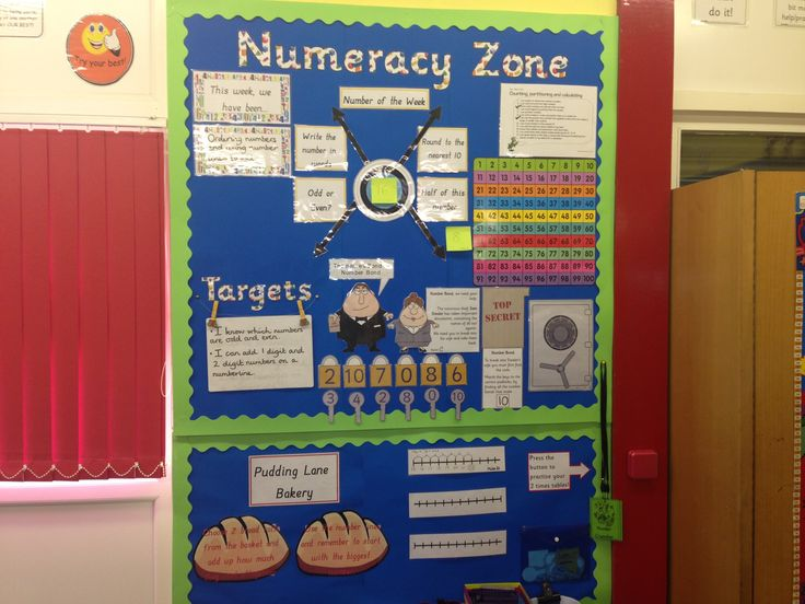 Numeracy working wall display Y2