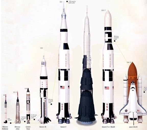 Biggest Rocket Ever Made | ... Birthday Saturn V, Still The Biggest Rocket of All | Gizmodo Australia