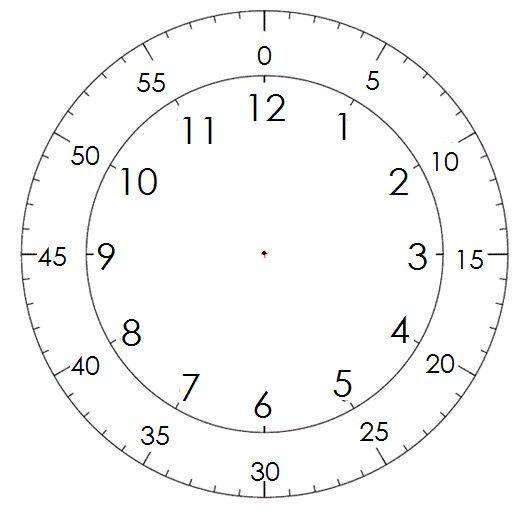 modèle horloge je distribue à chacun deux aiguilles, une attache parisienne, et yapluka assembler