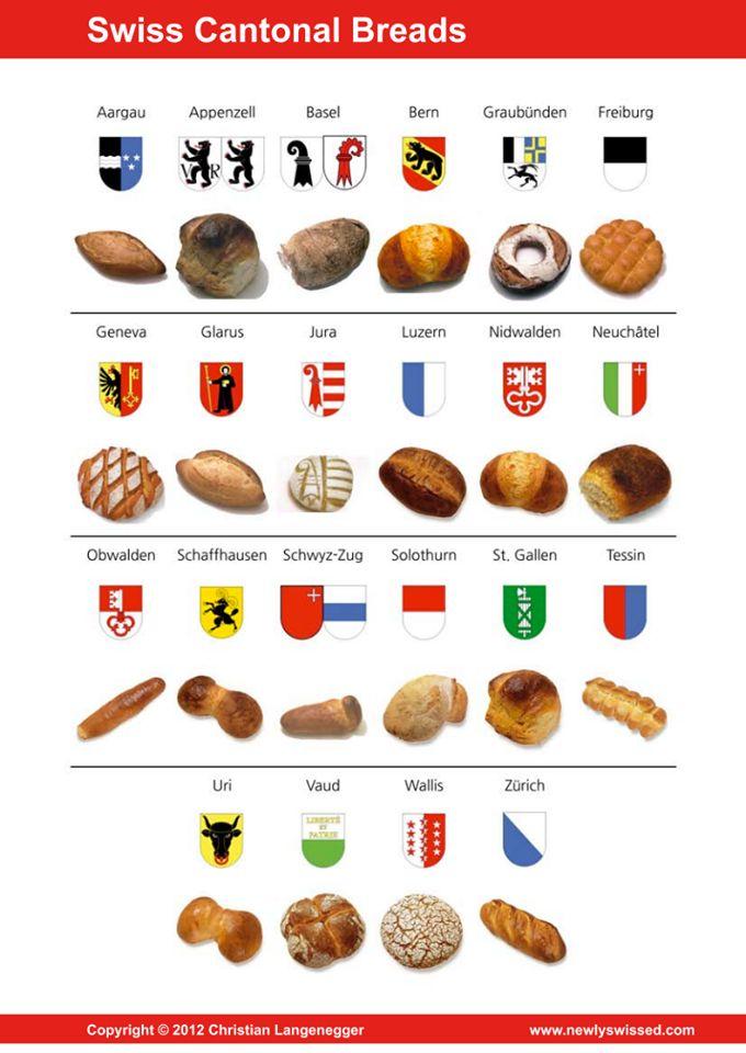 Swiss cantonal breads / Schweizer kantonale Brote / Des pains cantonals suisses