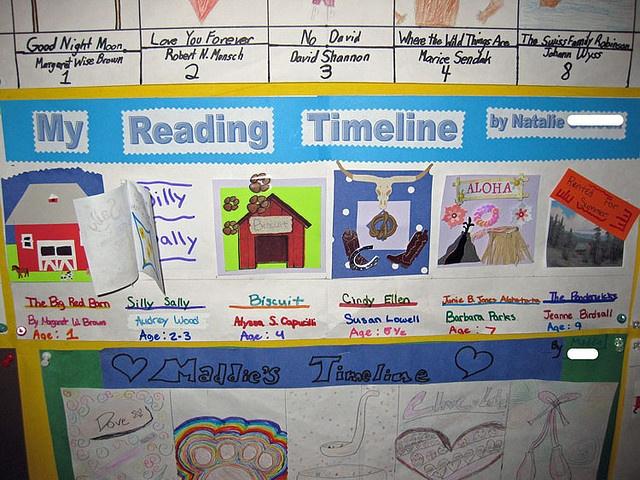 Best Timeline Images On   Classroom Ideas School