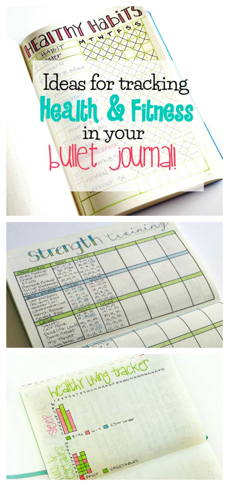 Lots of ideas for tracking your workouts, strength training, running, meal planning, and more in your bullet journal! via @kimberlyjob