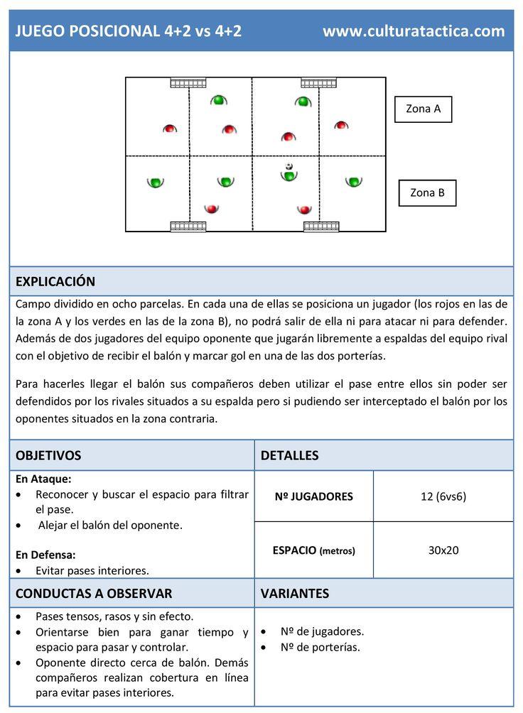 juego-posicional-42-vs-42-atletico-de-madrid-del-cholo-simeone