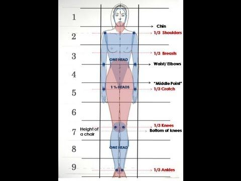 Fashion Design Drawing Lesson #1: Basic Standing Figure Tutorial