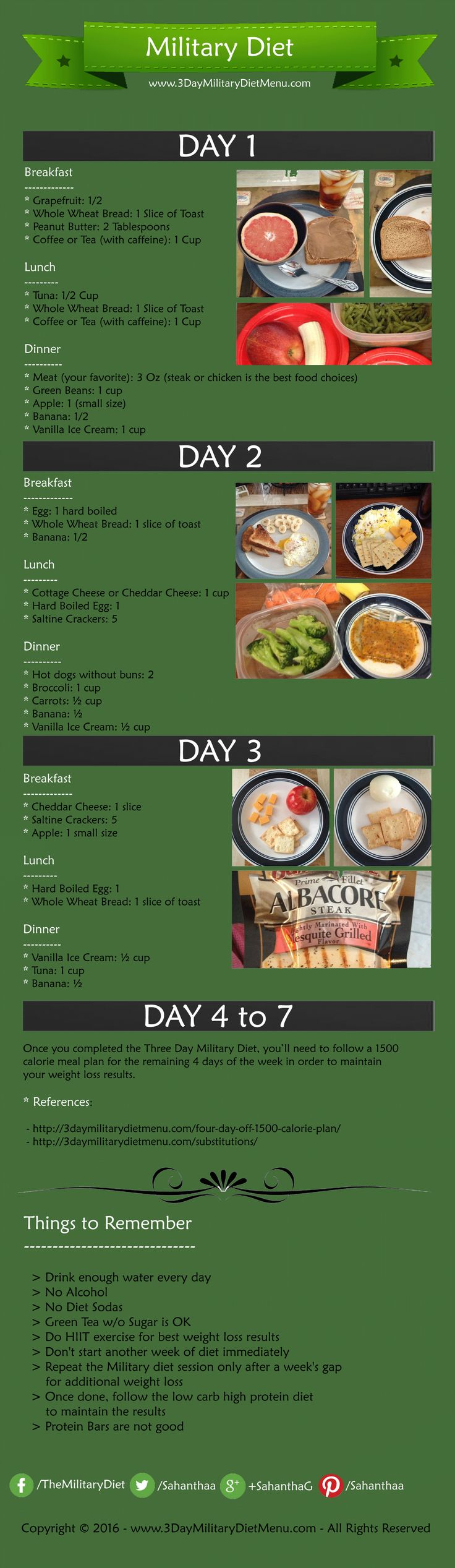 The military diet plan infographic: Follow the 3 day military diet aka ice cream diet & lose 10 pounds in 3 days naturally.