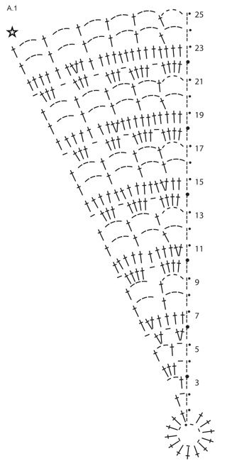 """Wheel Of Fortune - Narzuta DROPS na szydełku, z włóczki """"Lima"""". - Free pattern by DROPS Design"""