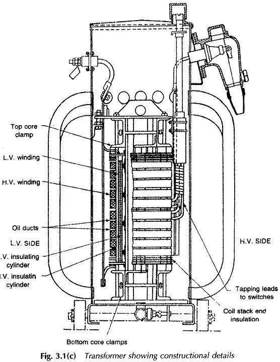 205 best online electrical  u0026 electronics study images on pinterest