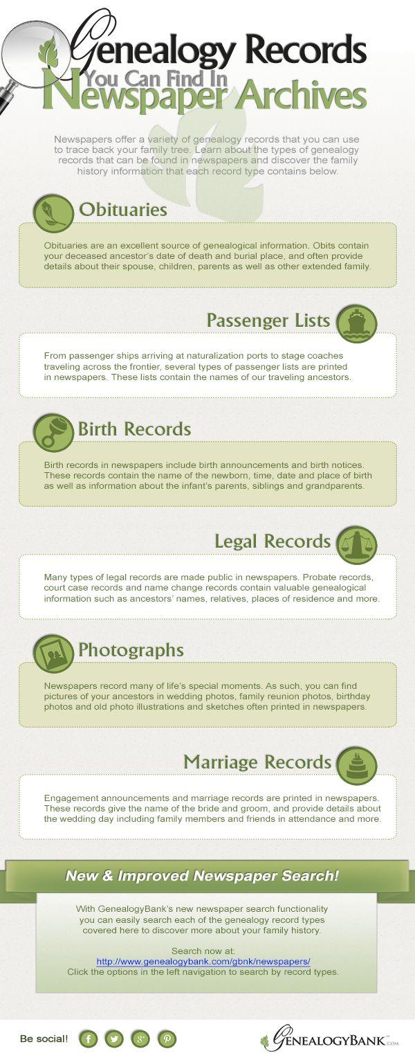 Genealogy Records in Newspaper Archives #gentipjar #genealogy #newspapers