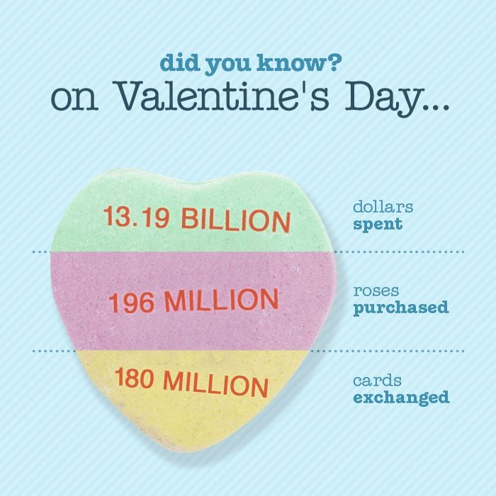 st. valentine's day-facts origin meaning and videos