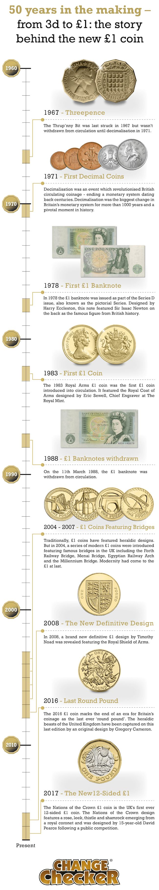 In just a few weeks, Britain's one pound coin will undergo a major makeover. The familiar round pound will change to become bi-metallic and 12-sided and will also have several new security fe…