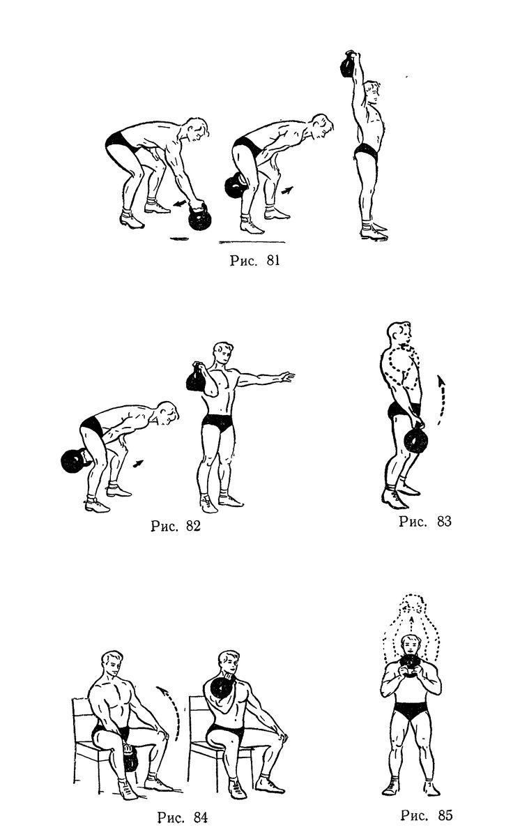 1609 best Kettlebell/Sandbag/Battle Ropes Training images