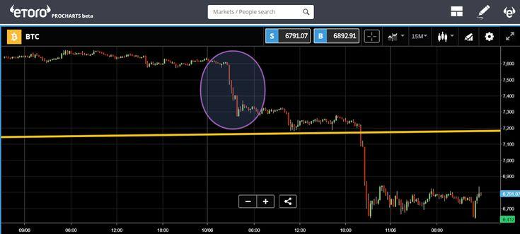 http//mixm.io/ bitcoin bitcoin price bitcoin price today