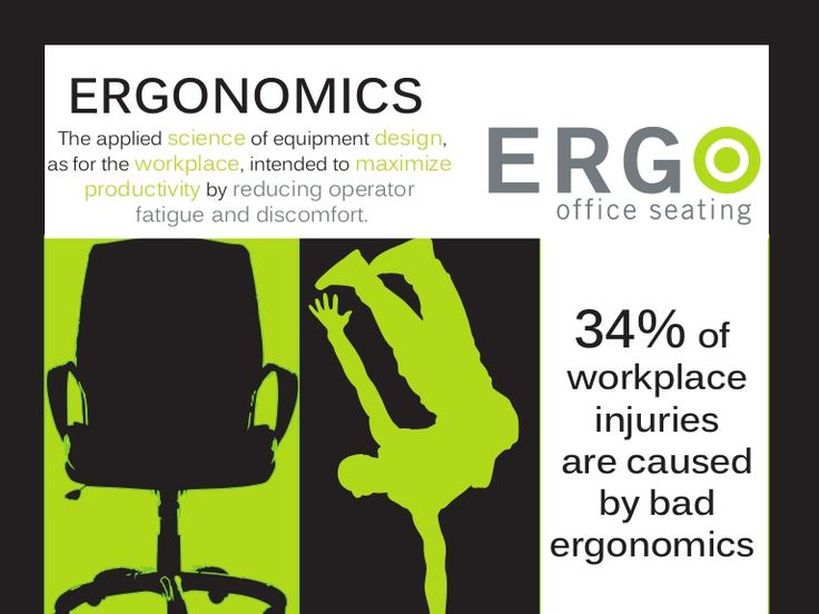 Ergonomics and Workplace Psychology - Essay Example