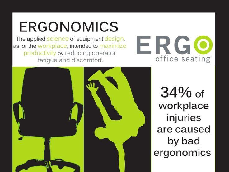 Ergonomics and Workplace Psychology - Essay Example