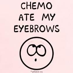 Chemo ate my Eyebrows