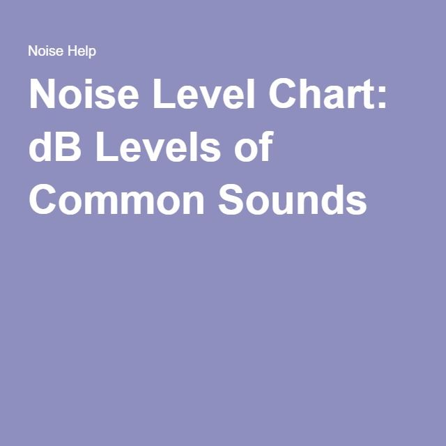 Noise Level Chart: dB Levels of Common Sounds