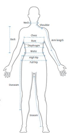 Good image/diagram of where to take proper measurements. The image is from an online article from 'ReadyMade' magazine (which ended in 2011). www.readymade.com/magazine/article/sew_far_sew_good - webarchive found here: http://web.archive.org/web/20120820010554/http://www.readymade.com/magazine/article/sew_far_sew_good