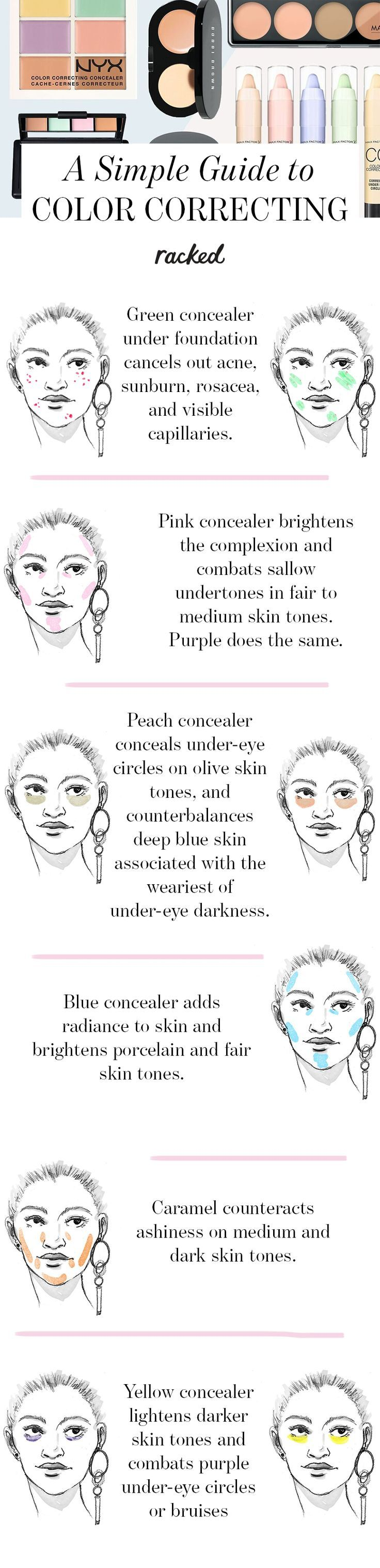 A Simple Guide to Color-Correcting Makeup, and How to Cover Blemishes. // More Tips & Tricks: (http://www.racked.com/2016/3/10/11180236/color-correcting-guide)