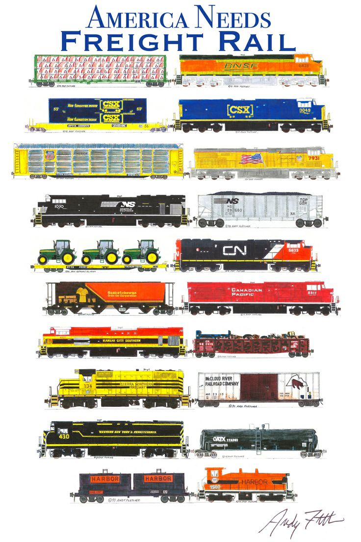 American Needs Freight Rail Poster 10 Locomotives And