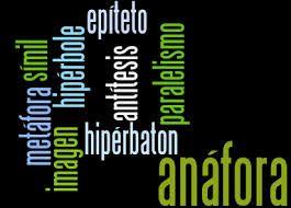 Ejemplos de figuras literarias son recursos que se aplican en literatura, se utilizan palabras para lograr una mayor expresividad con ciertas técnicas lingüísticas