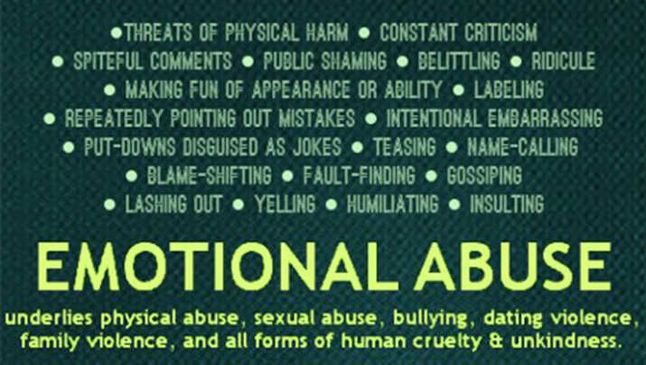 emotionally abused women in gay relationships