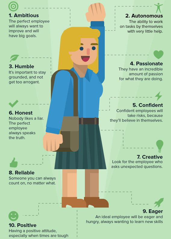 The Ideal Employee Character Traits Leadership Pinterest - good qualities for resume