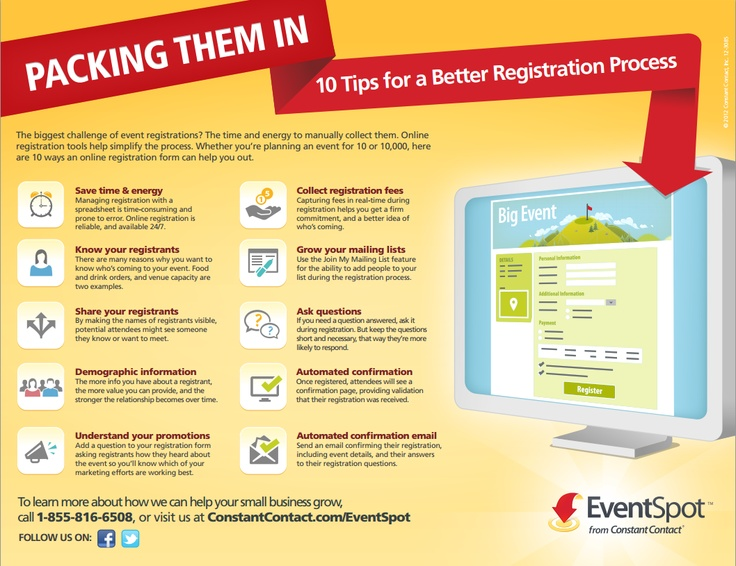 Best practice and Infographic on Pinterest