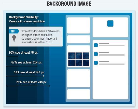 Medidas y Tamaños de Portada de Facebook, Twitter y Google+ 2014