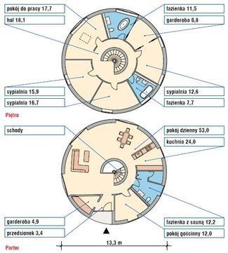 Plan domu - KOŁO