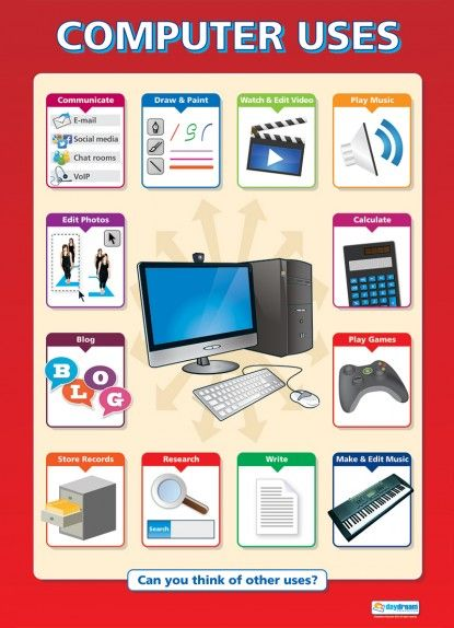 44 Best Ict And Computing Posters Images On Pinterest