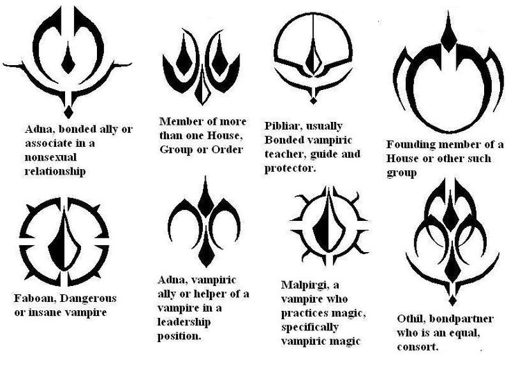 Ancient Secret Symbols | Vampyre Glyphs & Symbols | The South African Vampi(y)re Culture Center