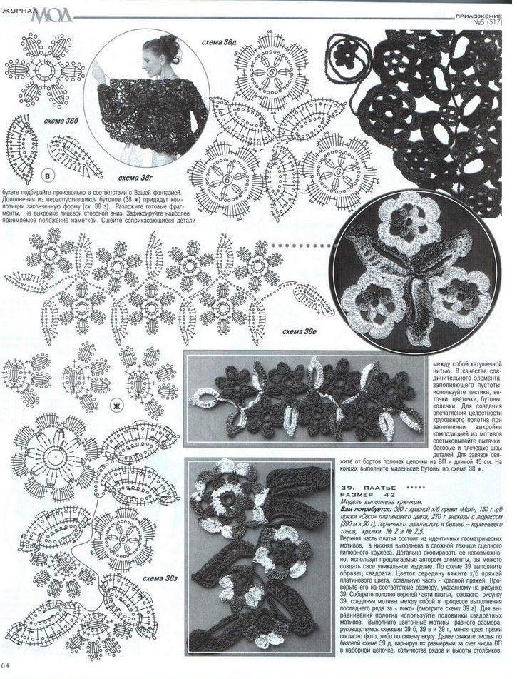 883 best crochet diagram grafici e schemi per uncinetto images on abito stellato discussione sulla liveinternet servizio russo diari online ccuart Image collections