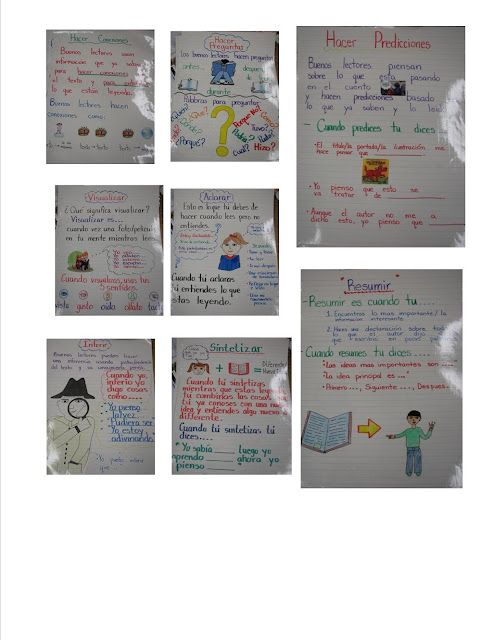 Yay!!!!  Spanish Strategies that Work Charts - These are fantastic!