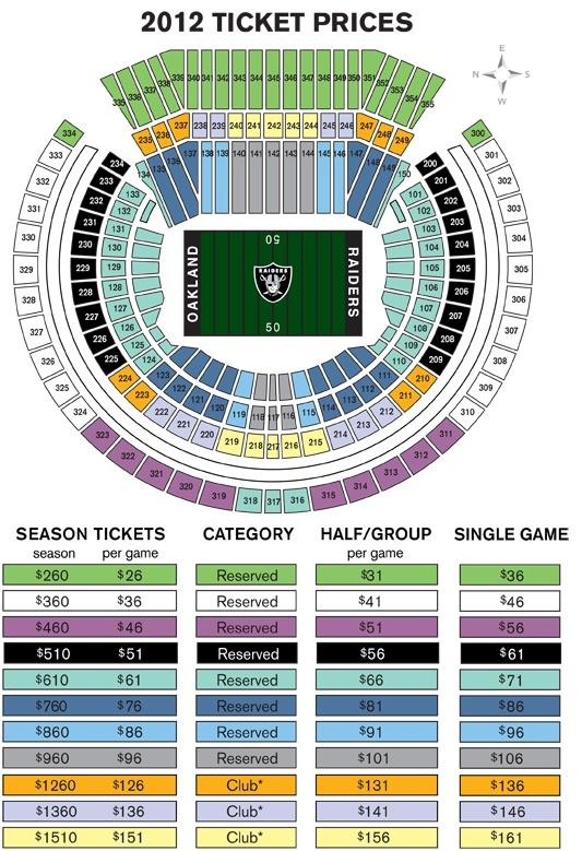 Oakland raiders season tickets