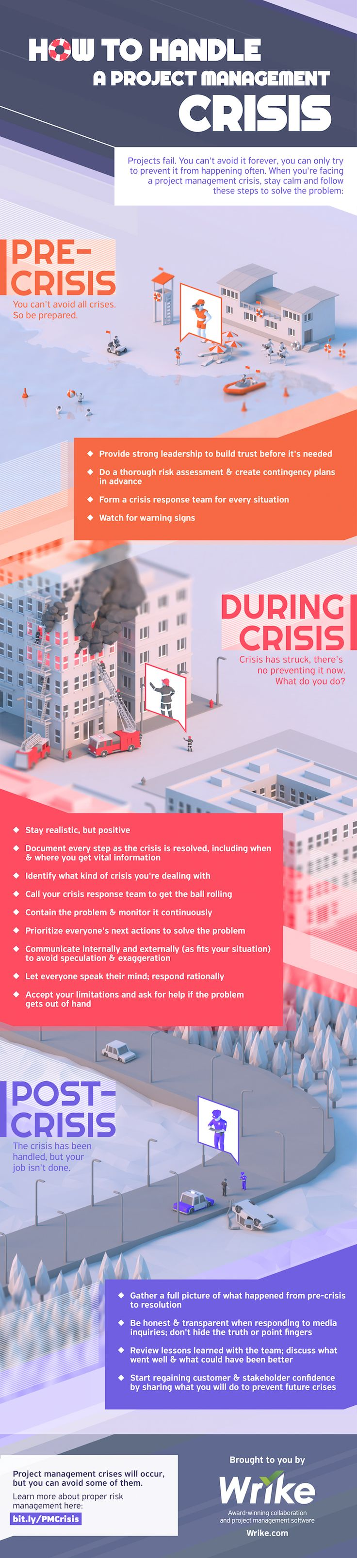 How to Handle a Project Management Crisis (Infographic) —via Wrike: https://www.wrike.com/blog/project-management-crisis-infographic/?utm_source=pinterest&utm_medium=socials&utm_campaign=blogposts