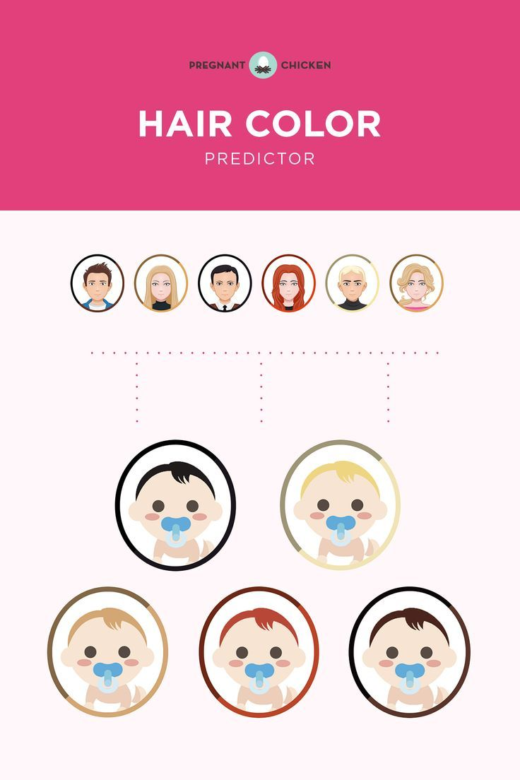 What Color Hair Will My Baby Have Baby Hair Color Predictor Baby Eye Color Predictor Baby Hairstyles Hair Color Chart
