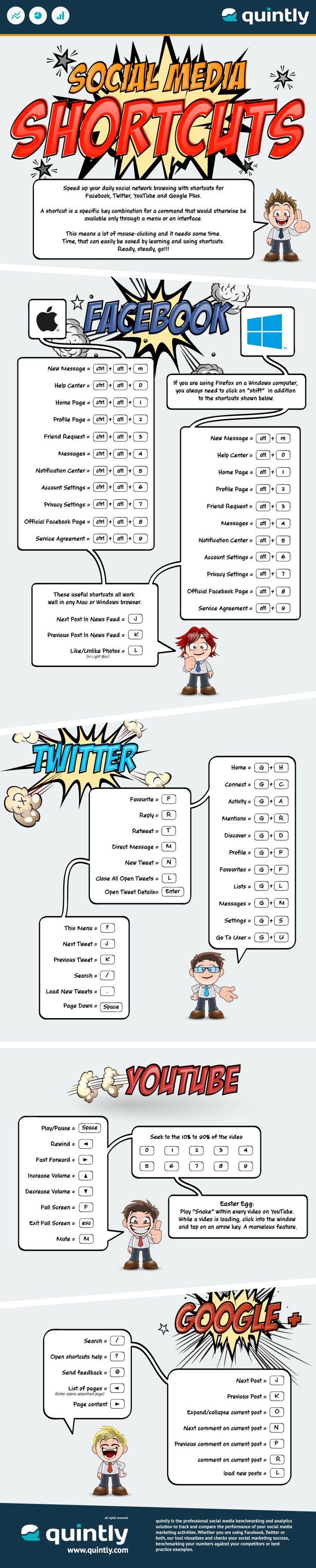Infográfico traz diversos atalhos para você usar as redes sociais de forma mais rápida