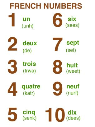 Numbers in French. Click to visit the free downloa…
