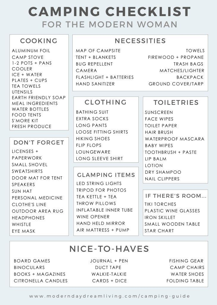 Best  Rv Camping Checklist Ideas On   Camper List