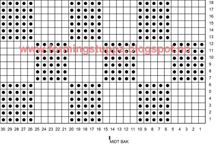Bilderesultat for stjernemønster