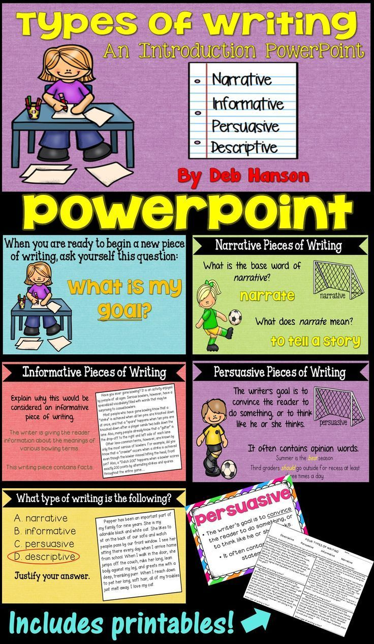 Learn the Types of Writing: Expository, Descriptive, Persuasive, and Narrative
