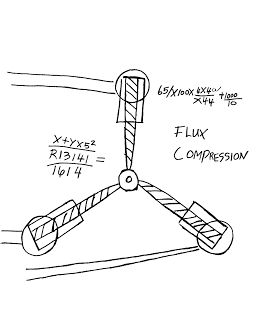 AMFX Creations: Flux Capacitor Drawing