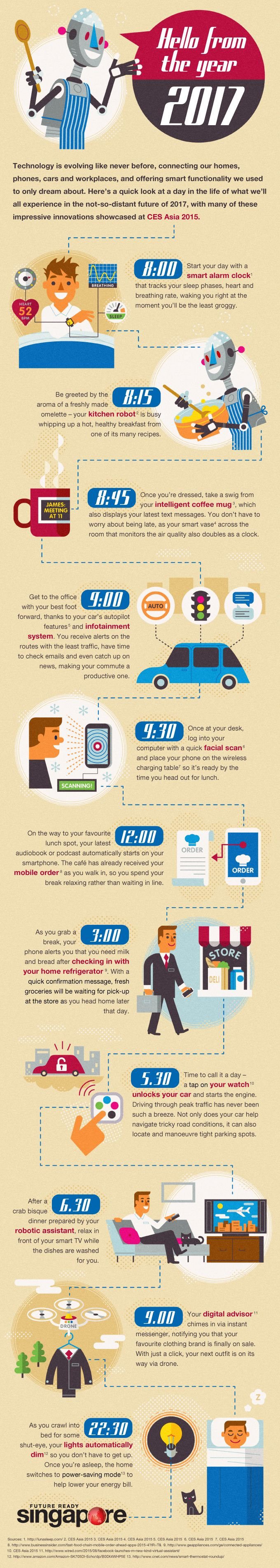 Future Tech Infographic.  Design: Russell Tate. www.RussellTate.com