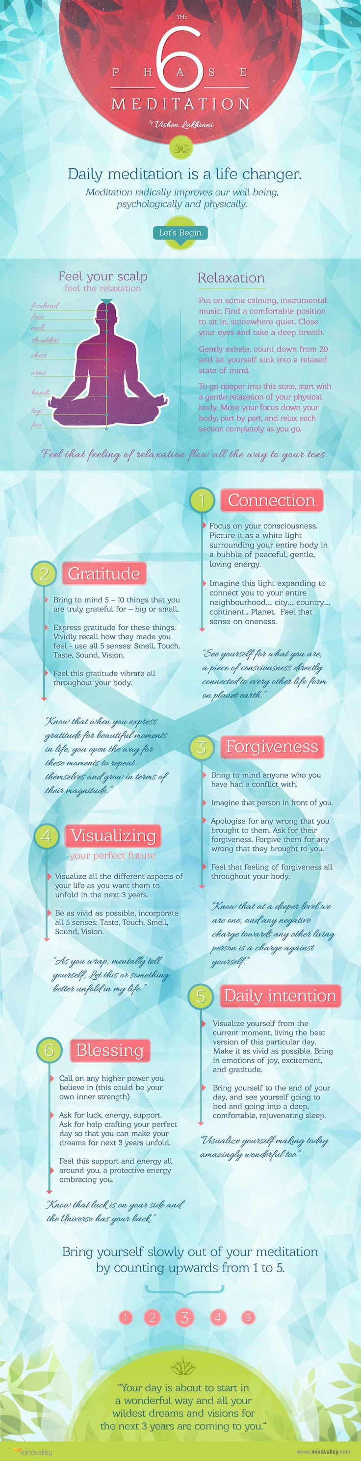 #Meditation infographic. Inspiring #quotes and #affirmations by Calm Down Now, an empowering mobile app for overcoming anxiety. For iOS: http://cal.ms/1mtzooS For Android: http://cal.ms/NaXUeo