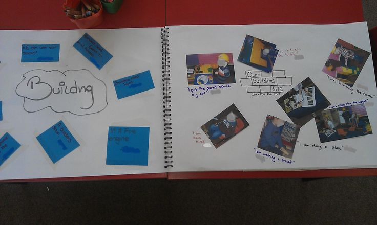 Our floorbook planning for our building topic, left hand page is the ideas they have before we start the topic, and the righthand side is the pictures we gather during the topic and comments the kids make when looking back at what they did.