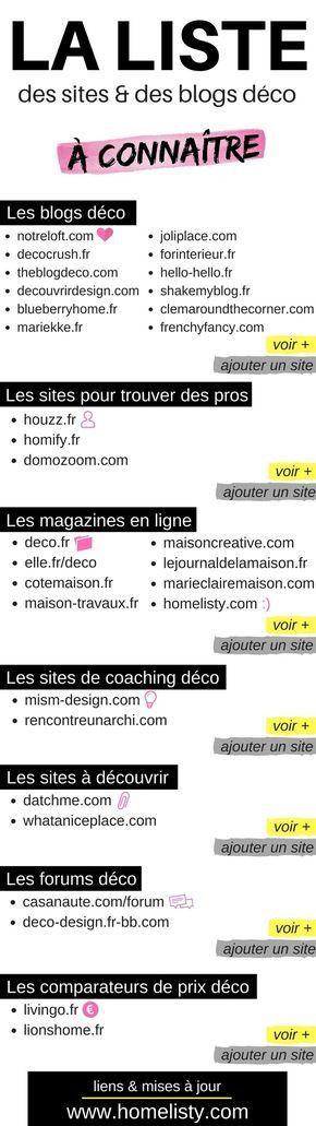 ❤ LA liste des sites et des blogs déco à connaître ! ❤ VOIR + www.homelisty.com